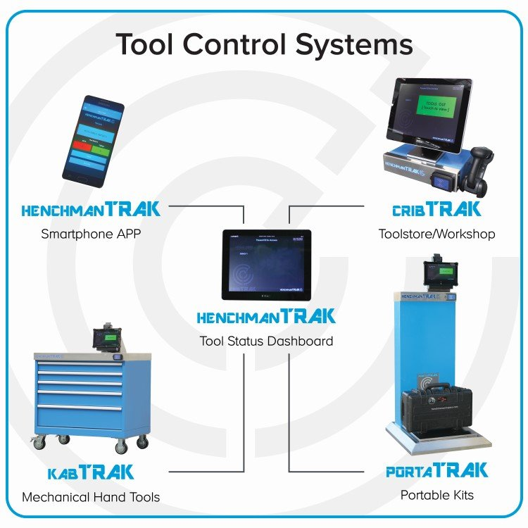 HenchmanTRAK Electronic Tool Control Solutions Overview