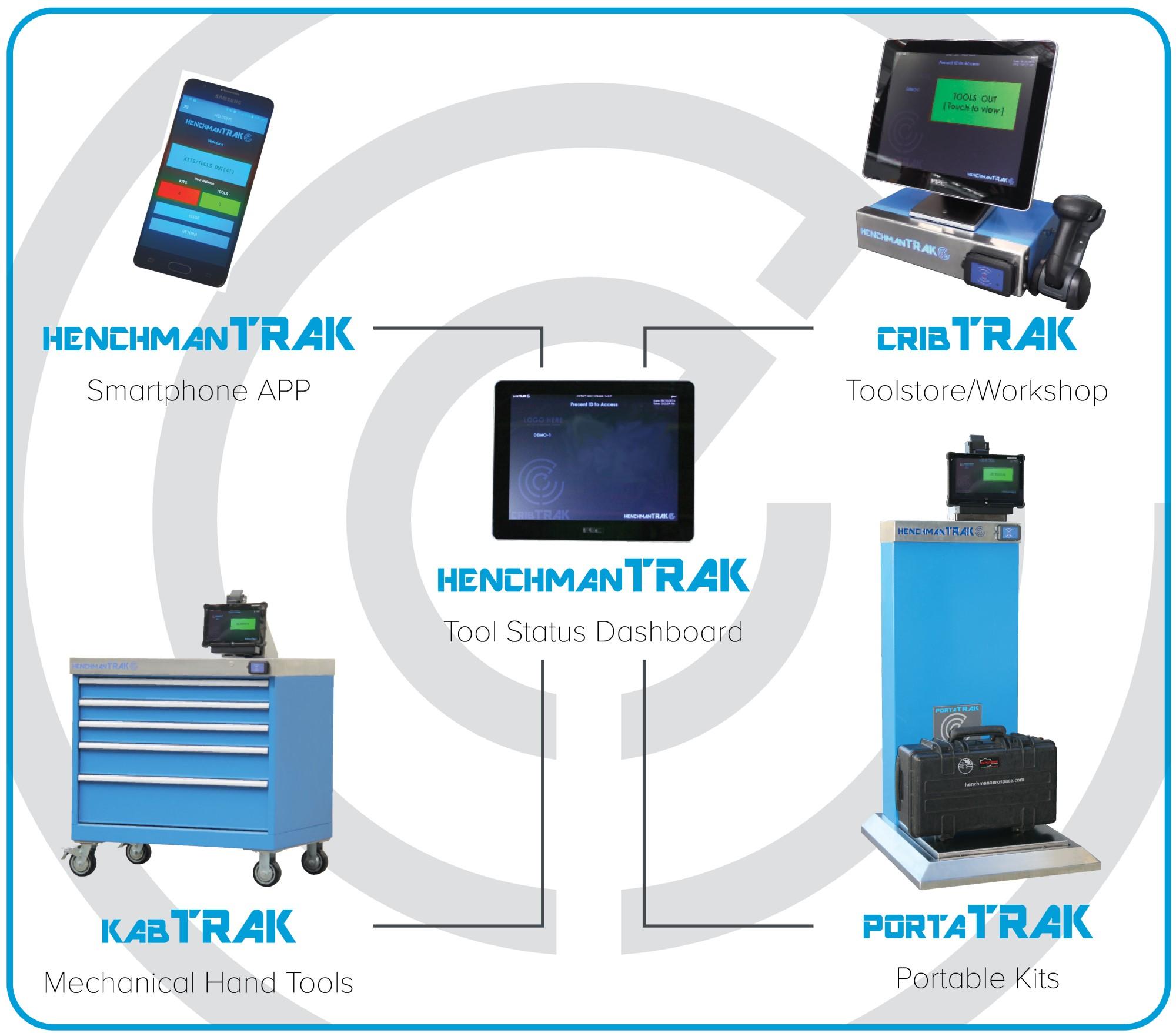 HenchmanTRAK Family - Electronic Tool Control